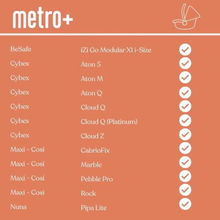 Immagine di Ergobaby® Metro+ adattatori per seggiolini auto
